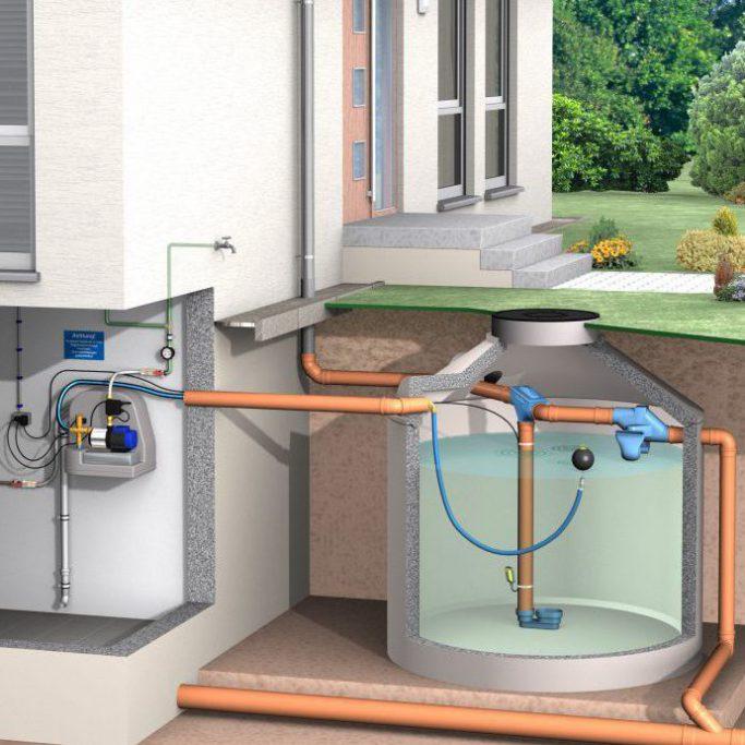 regenwassernutzung ratgeber mit vielen informationen. Black Bedroom Furniture Sets. Home Design Ideas