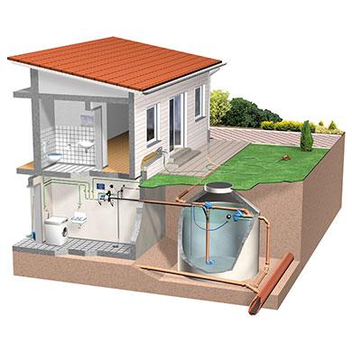 Anlage zur Regenwassernutzung